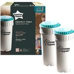 Tommee Tippee Perfect Prep Replacement