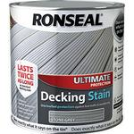 Glaze Paint price comparison Ronseal Ultimate Protection Decking Woodstain Grey 2.5L