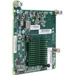 Fibre Channel Controller HP FlexFabric 20Gb 650M
