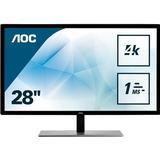 """Monitors price comparison AOC U2879VF 28"""""""