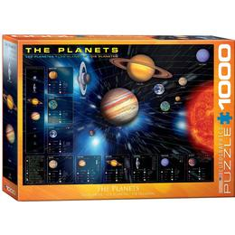 Eurographics The Planets 1000 Pieces