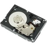 Hard Drives Dell 400-BJRU 1TB